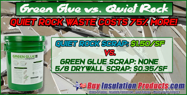 Quiet Rock Waste Costs 75% More than Green Glue!